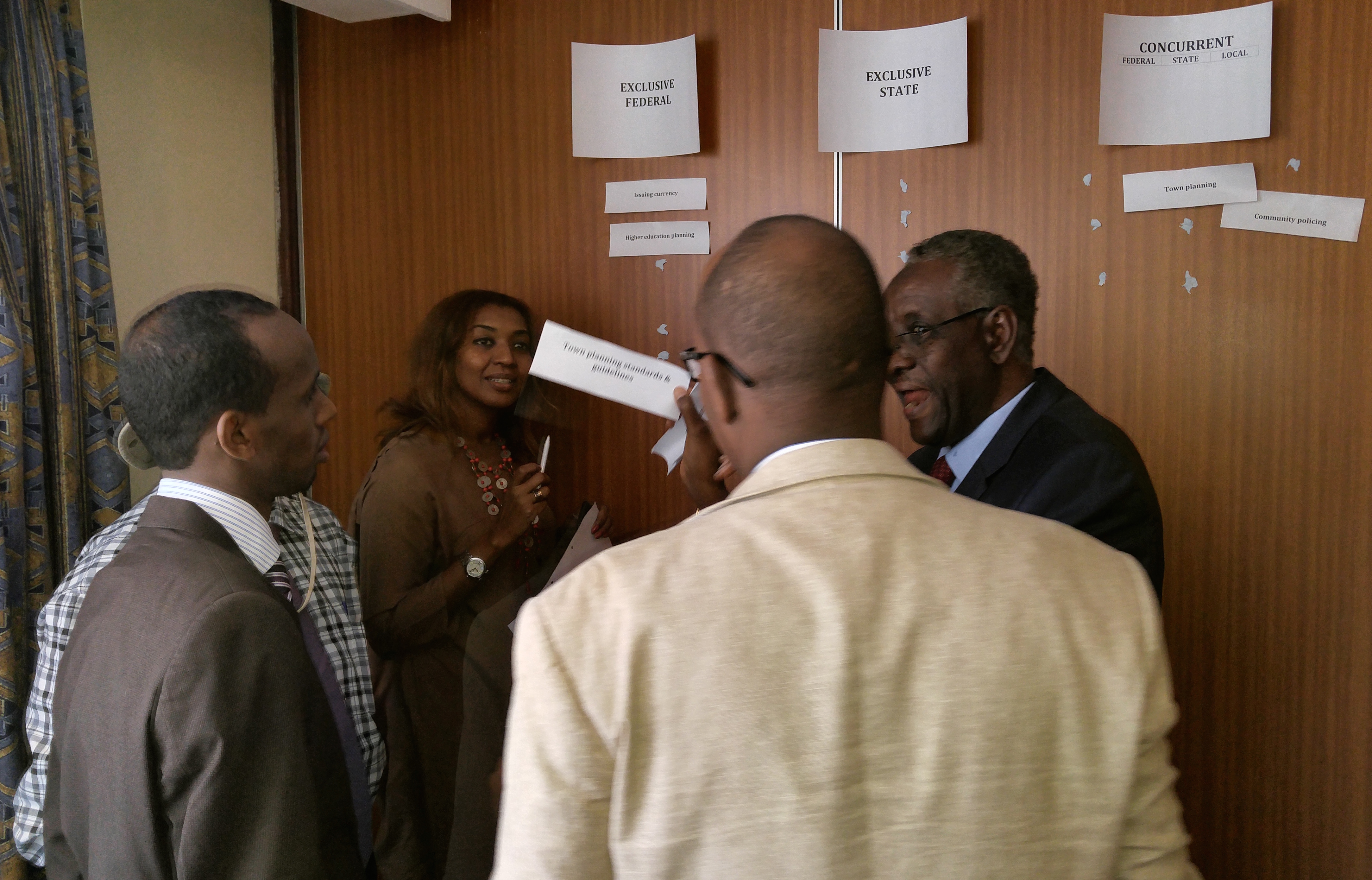 Distribution of Powers Group Learning Exercise
