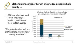 Graph of Knowledge of Products